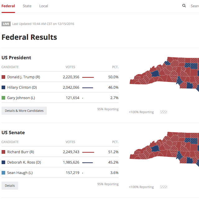 Election results screen shot